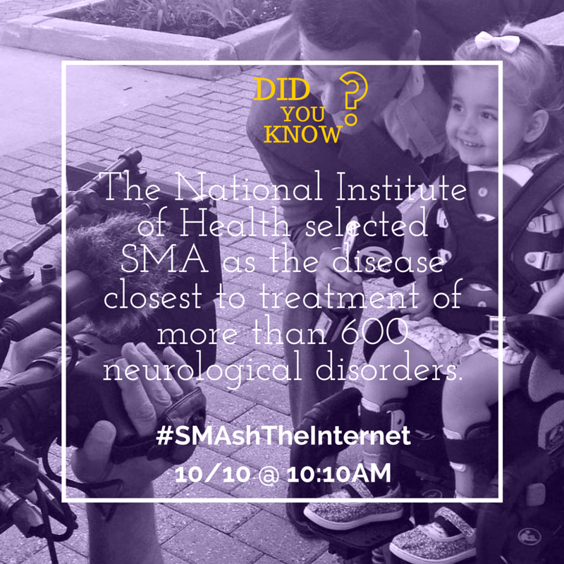 SMA - Did You Know - Card 3